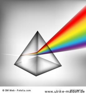 Tiefenwirkung mit Low-Level-Laser